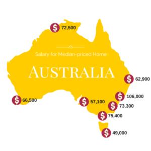 Australian house prices